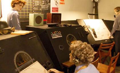 RAF Radar Museum Neatishead